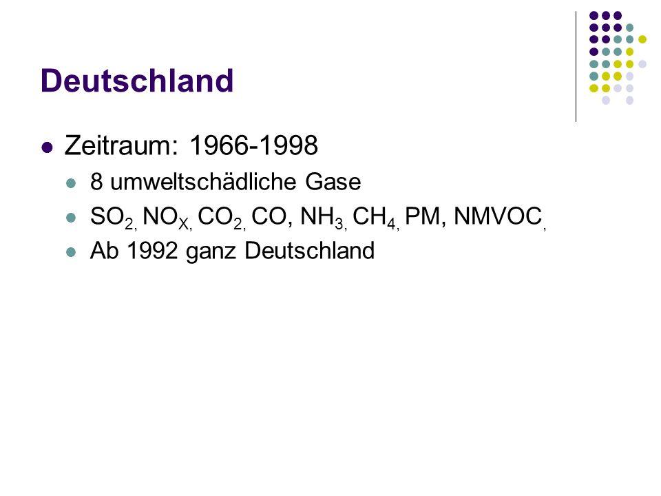Deutschland Zeitraum: 1966-1998 8 umweltschädliche Gase