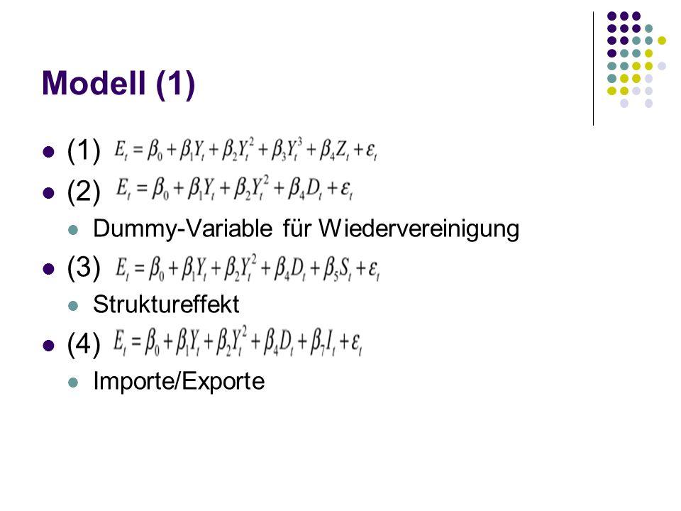 Modell (1) (1) d (2) (3) (4) Dummy-Variable für Wiedervereinigung