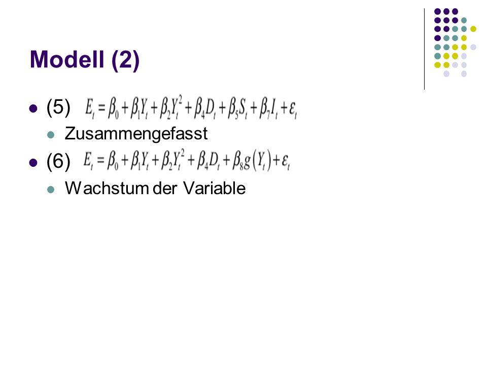Modell (2) (5) Zusammengefasst (6) Wachstum der Variable