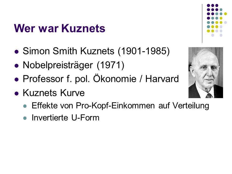 Wer war Kuznets Simon Smith Kuznets (1901-1985)
