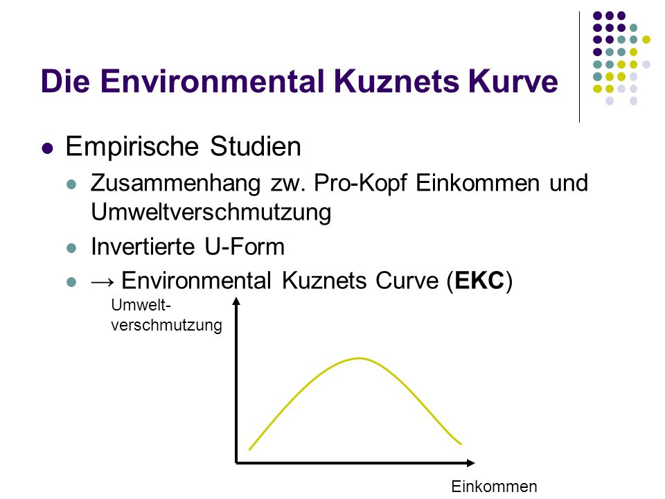Die Environmental Kuznets Kurve