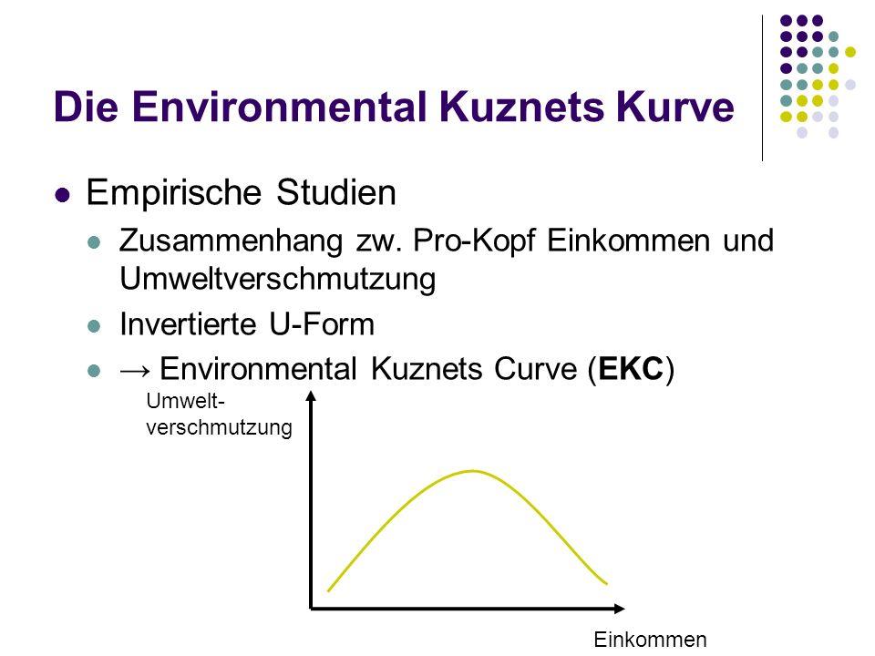 Die Environmental Kuznets Kurve