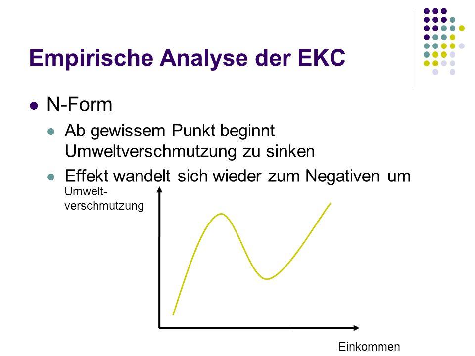 Empirische Analyse der EKC