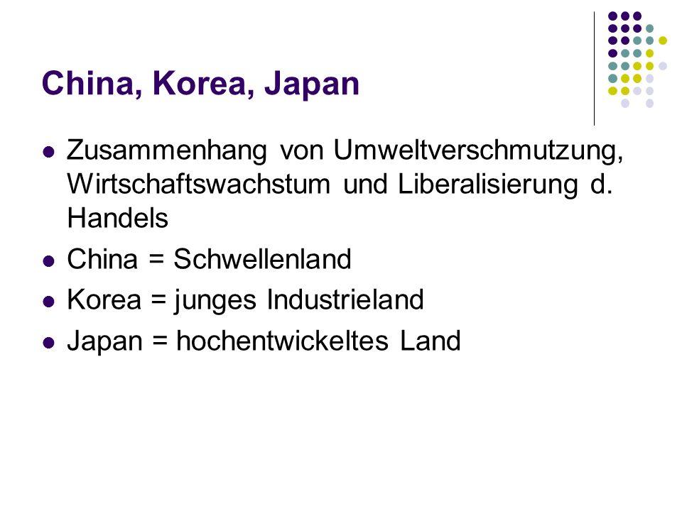 China, Korea, JapanZusammenhang von Umweltverschmutzung, Wirtschaftswachstum und Liberalisierung d. Handels.