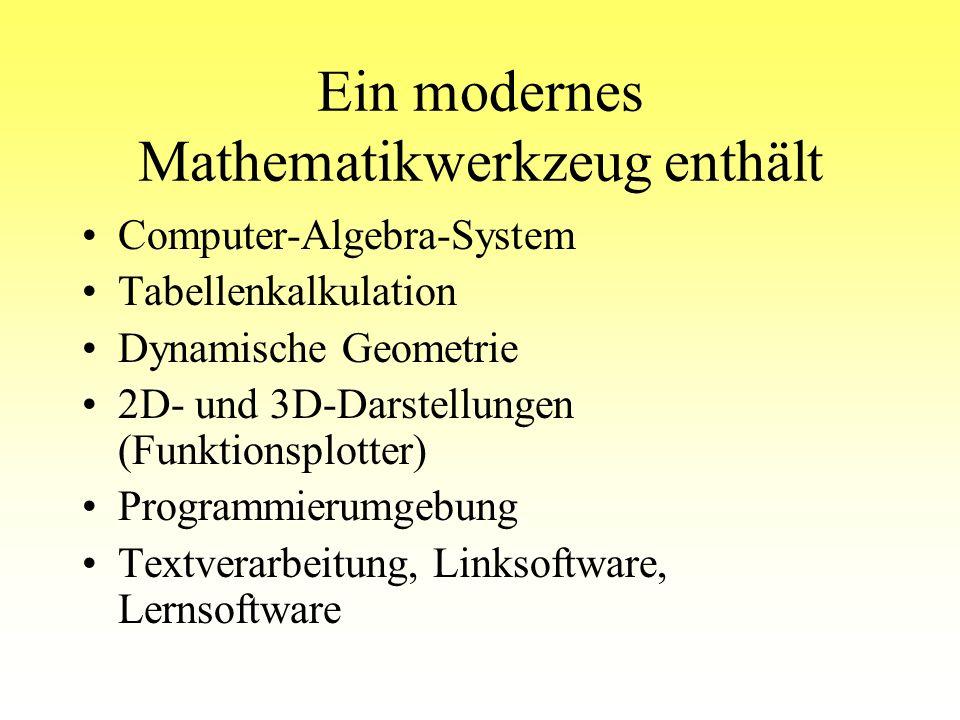 Ein modernes Mathematikwerkzeug enthält
