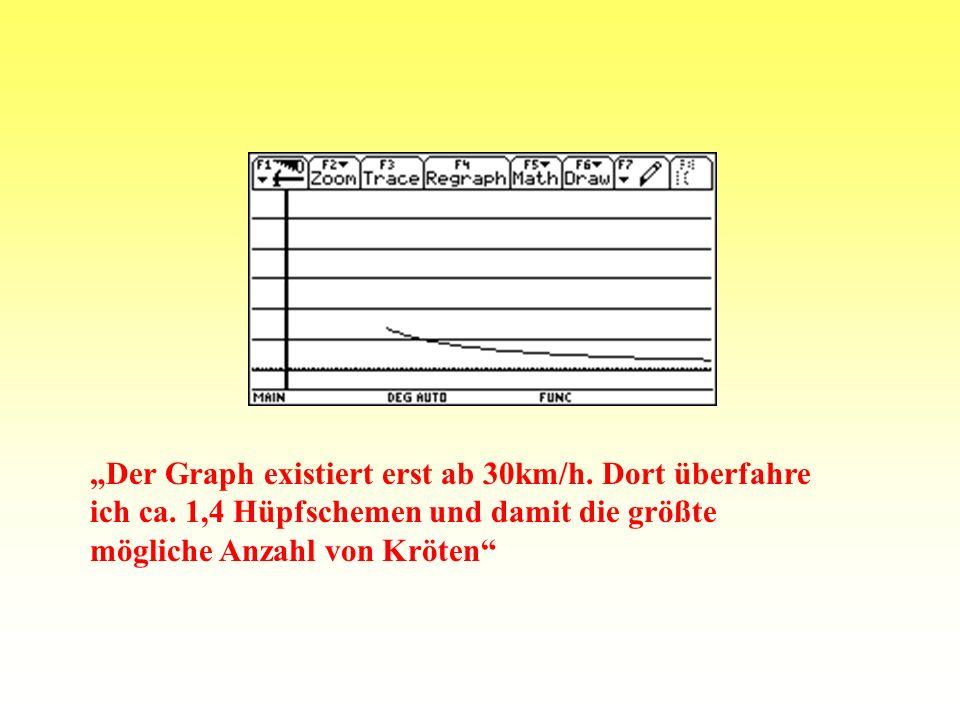 """""""Der Graph existiert erst ab 30km/h. Dort überfahre ich ca."""