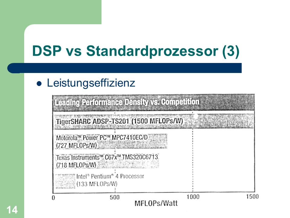 DSP vs Standardprozessor (3)