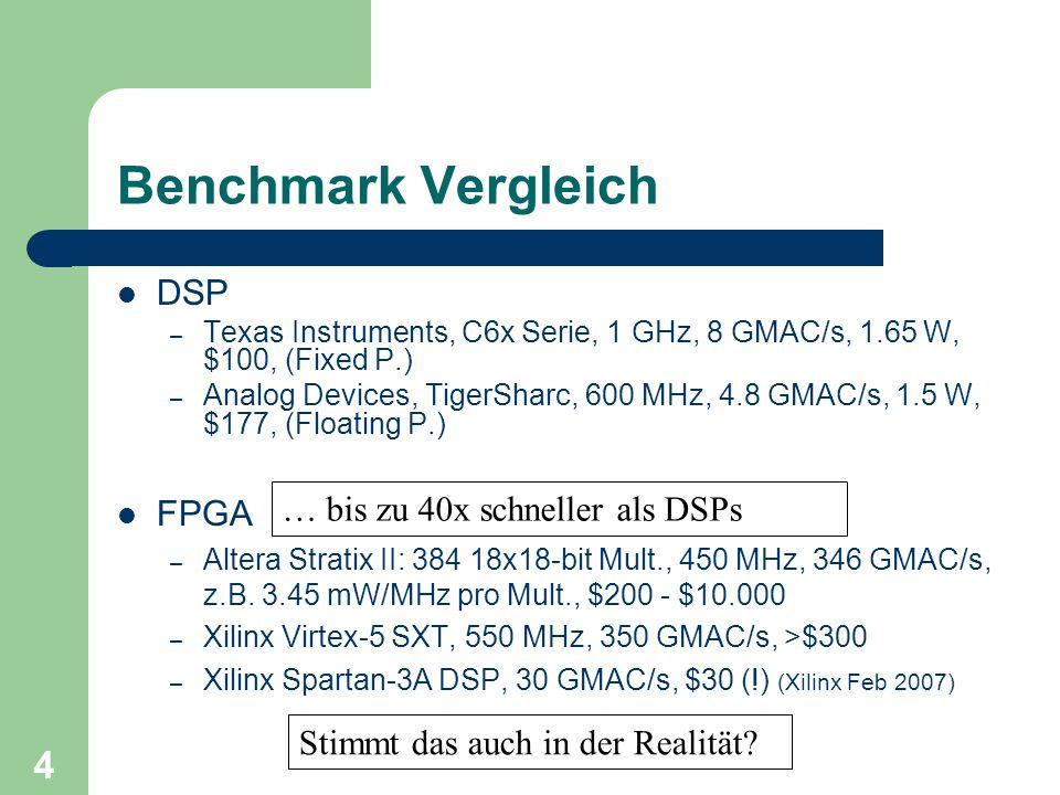 Benchmark Vergleich DSP FPGA … bis zu 40x schneller als DSPs