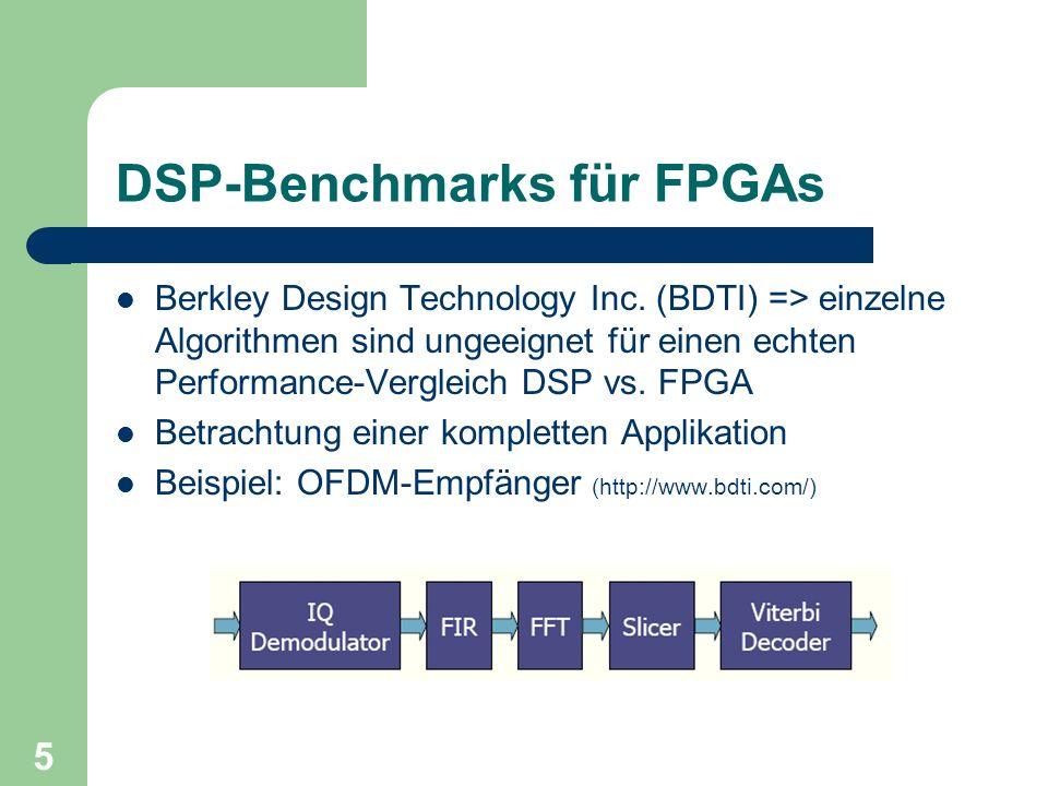 DSP-Benchmarks für FPGAs