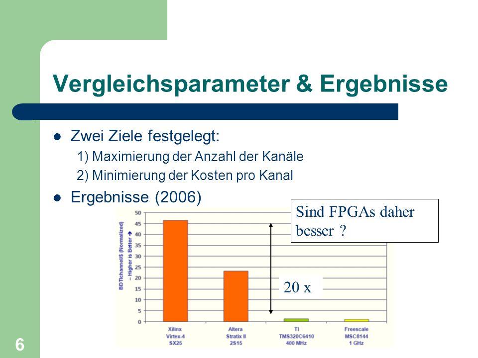 Vergleichsparameter & Ergebnisse