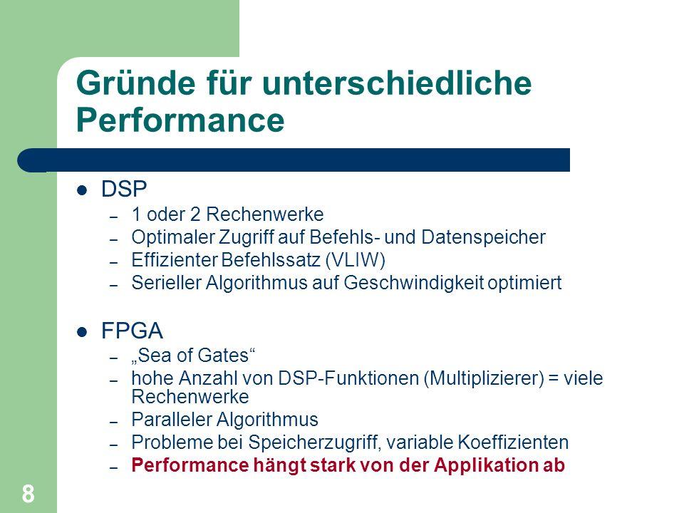 Gründe für unterschiedliche Performance