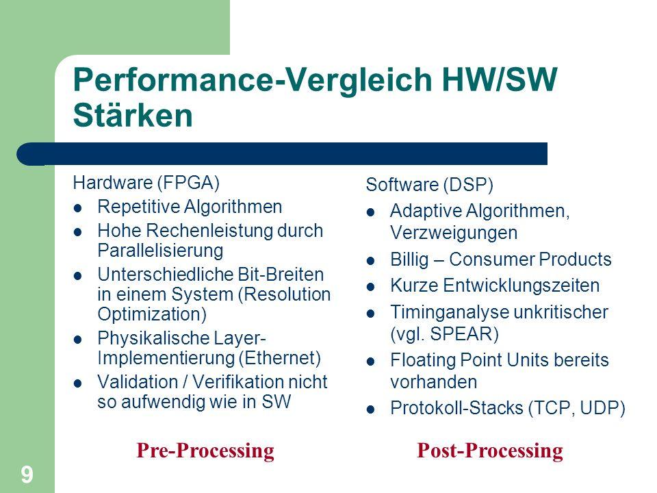 Performance-Vergleich HW/SW Stärken
