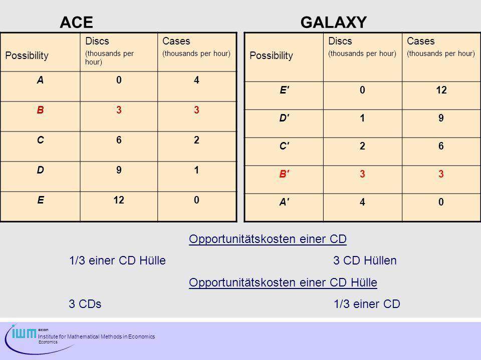ACE GALAXY Opportunitätskosten einer CD 1/3 einer CD Hülle 3 CD Hüllen