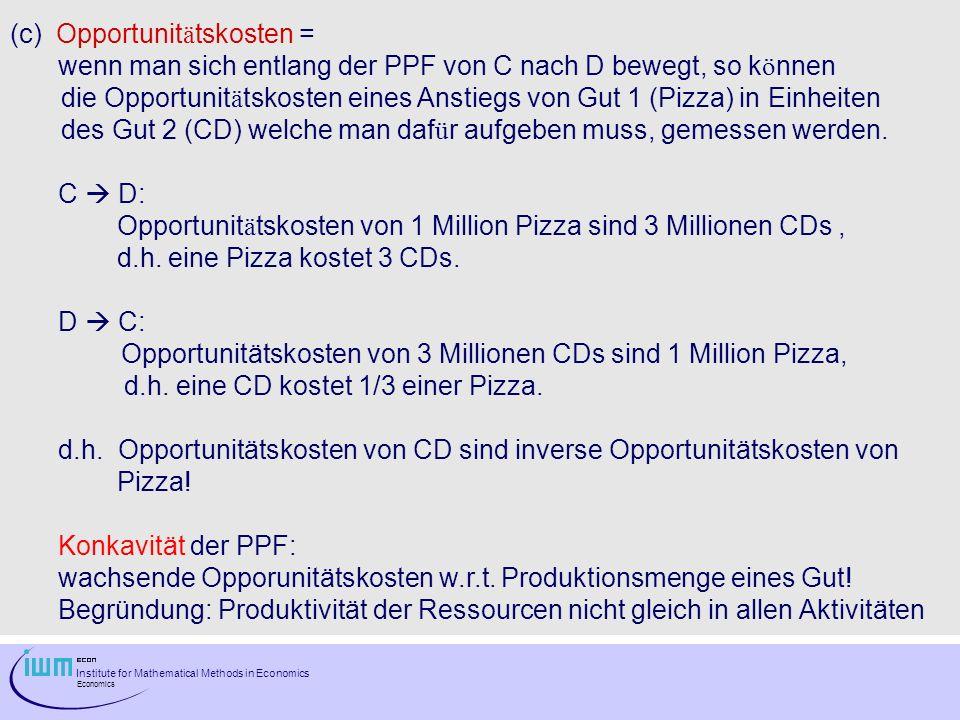 (c) Opportunitätskosten =