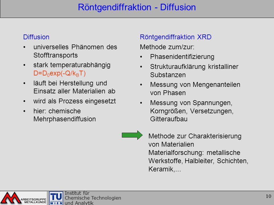 Röntgendiffraktion - Diffusion