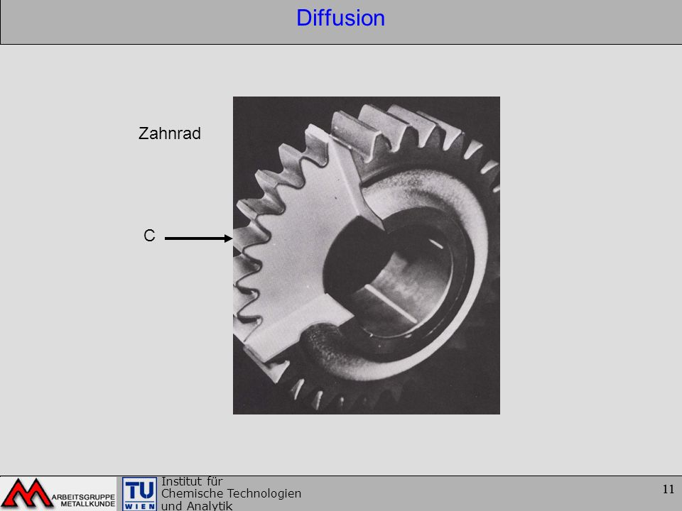 Diffusion Zahnrad C