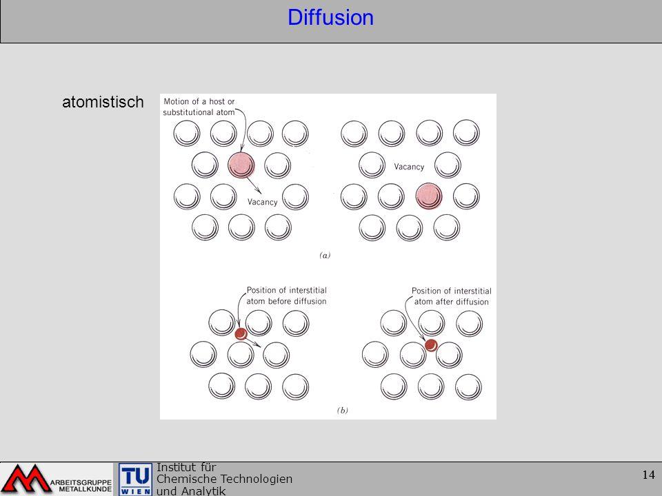 Diffusion atomistisch