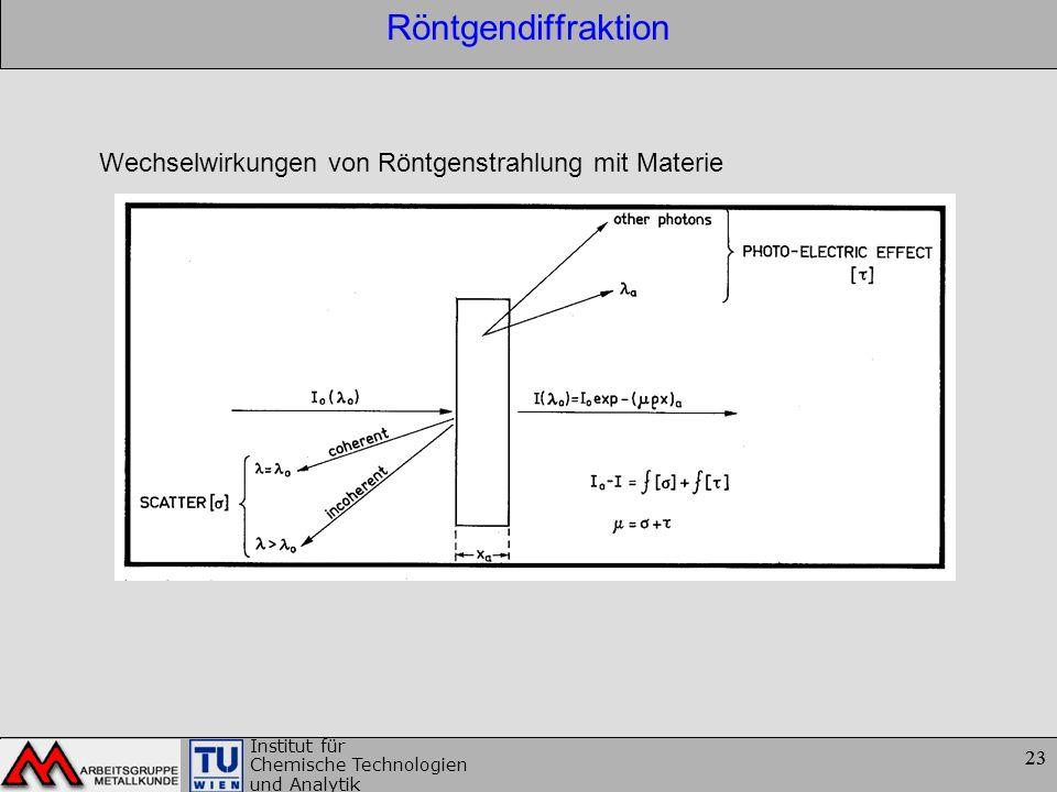 Röntgendiffraktion Wechselwirkungen von Röntgenstrahlung mit Materie