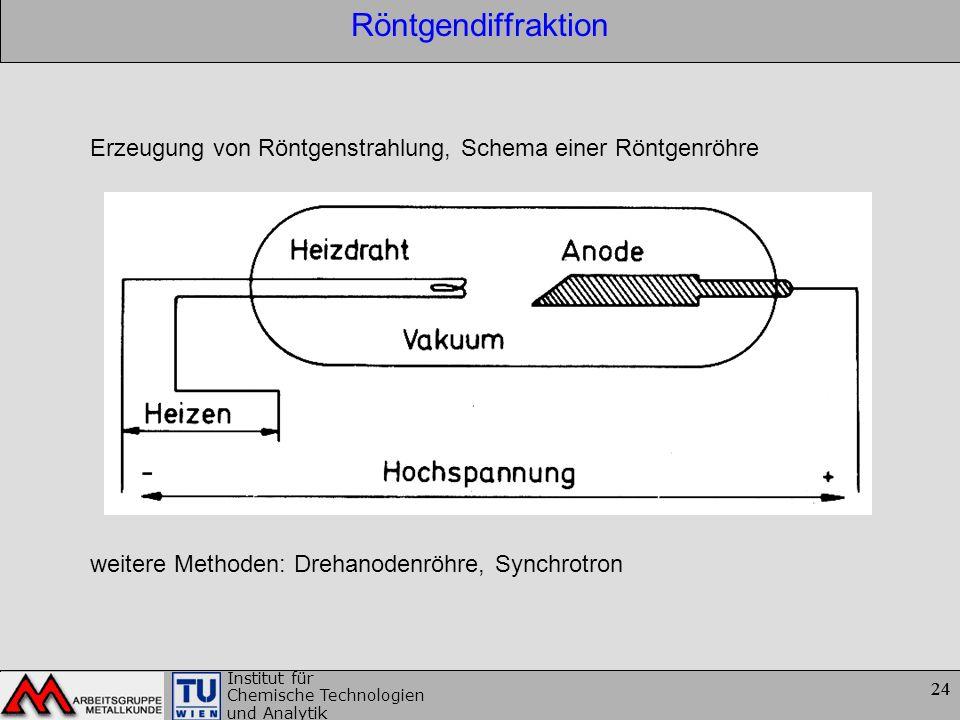 Röntgendiffraktion Erzeugung von Röntgenstrahlung, Schema einer Röntgenröhre.