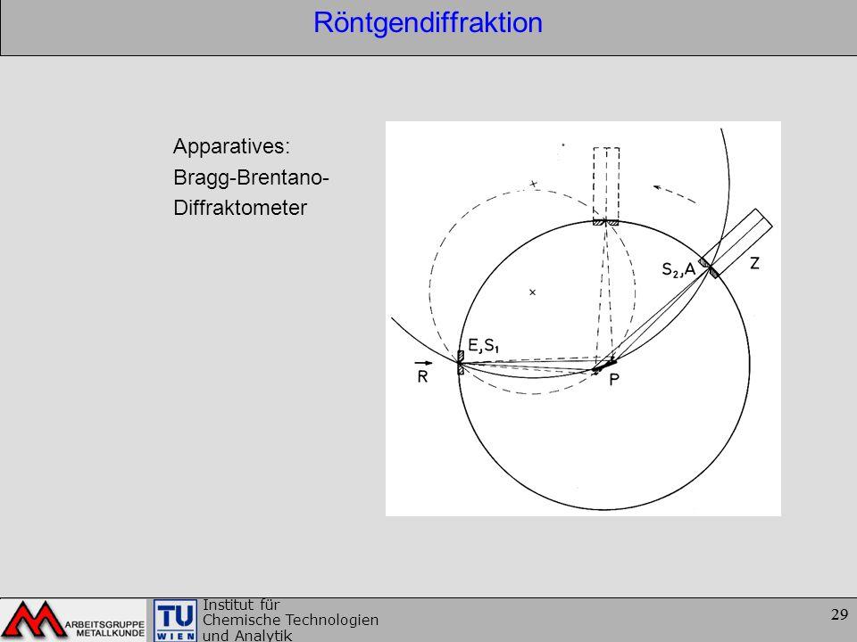 Röntgendiffraktion Apparatives: Bragg-Brentano- Diffraktometer