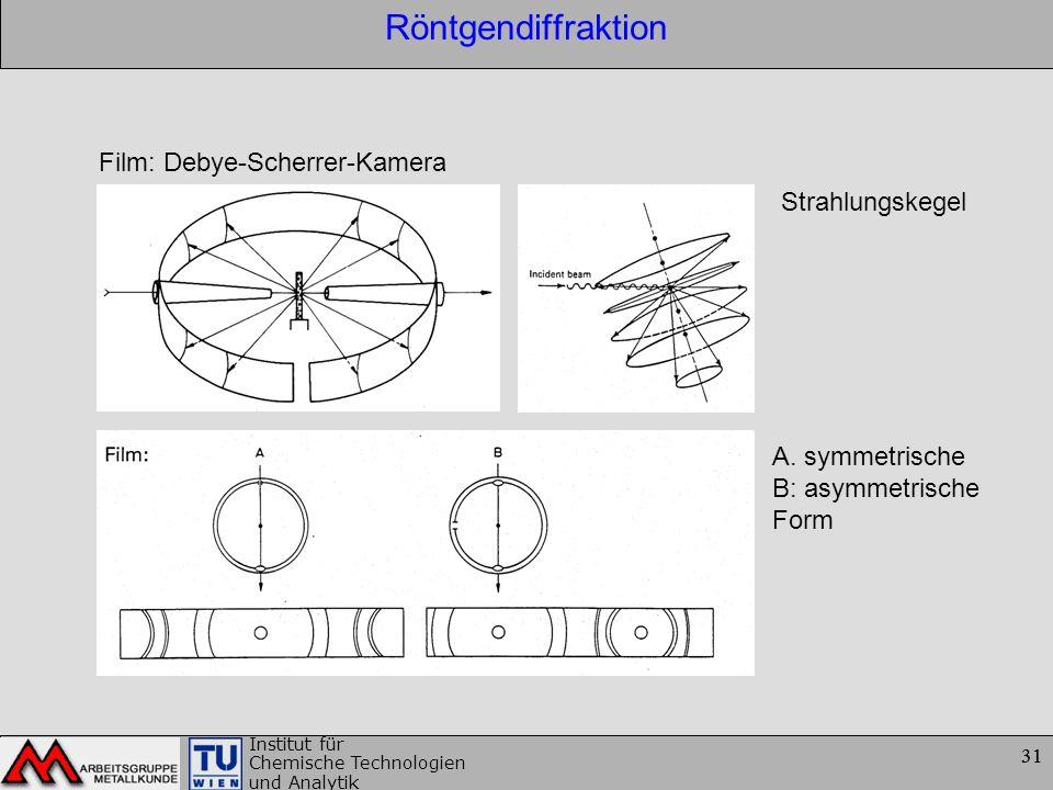 Röntgendiffraktion Film: Debye-Scherrer-Kamera Strahlungskegel