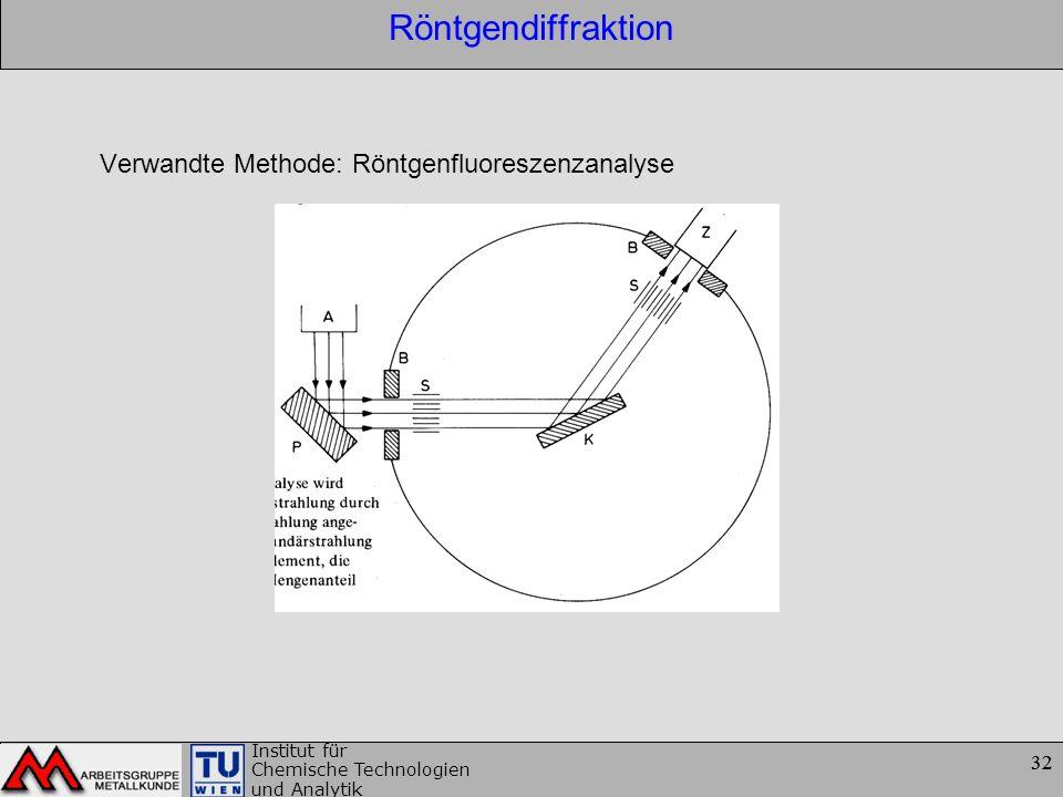 Röntgendiffraktion Verwandte Methode: Röntgenfluoreszenzanalyse
