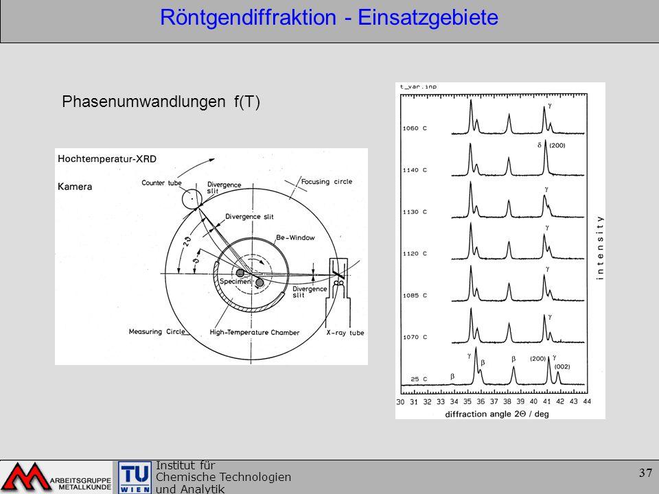 Röntgendiffraktion - Einsatzgebiete