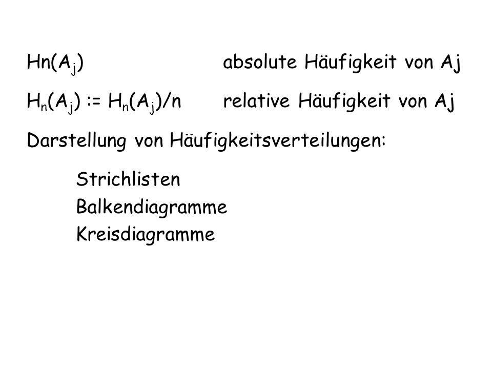 Hn(Aj) absolute Häufigkeit von Aj