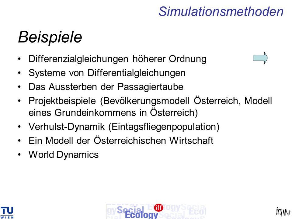 Beispiele Simulationsmethoden Differenzialgleichungen höherer Ordnung
