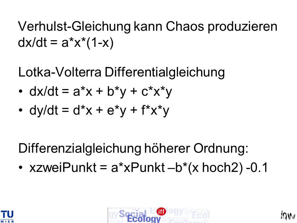 Verhulst-Gleichung kann Chaos produzieren dx/dt = a*x*(1-x)