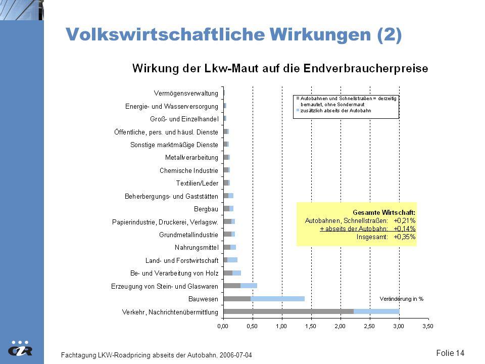 Volkswirtschaftliche Wirkungen (2)