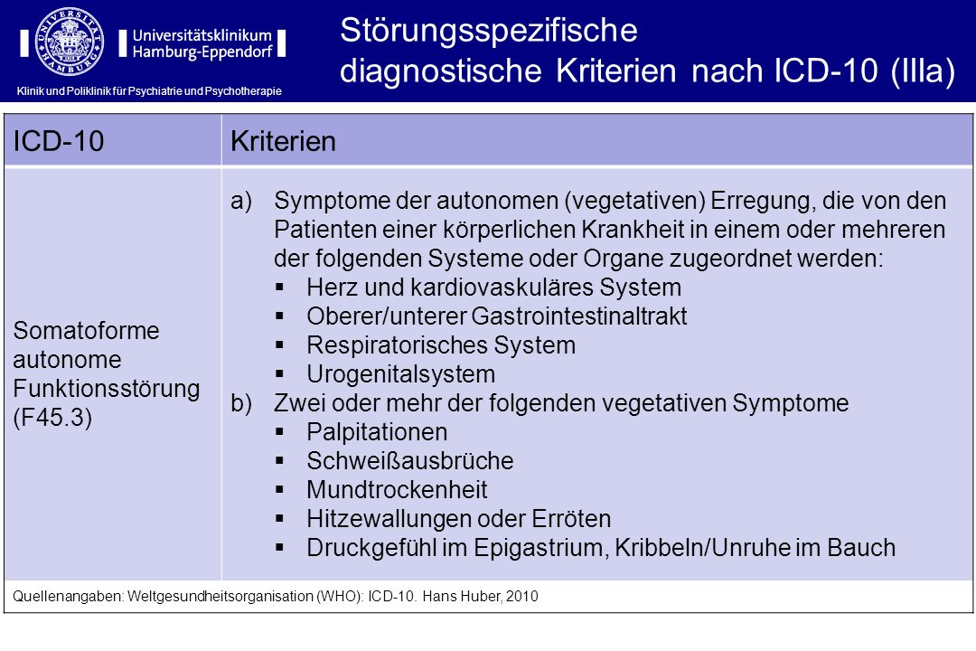 diagnostische Kriterien nach ICD-10 (IIIa)