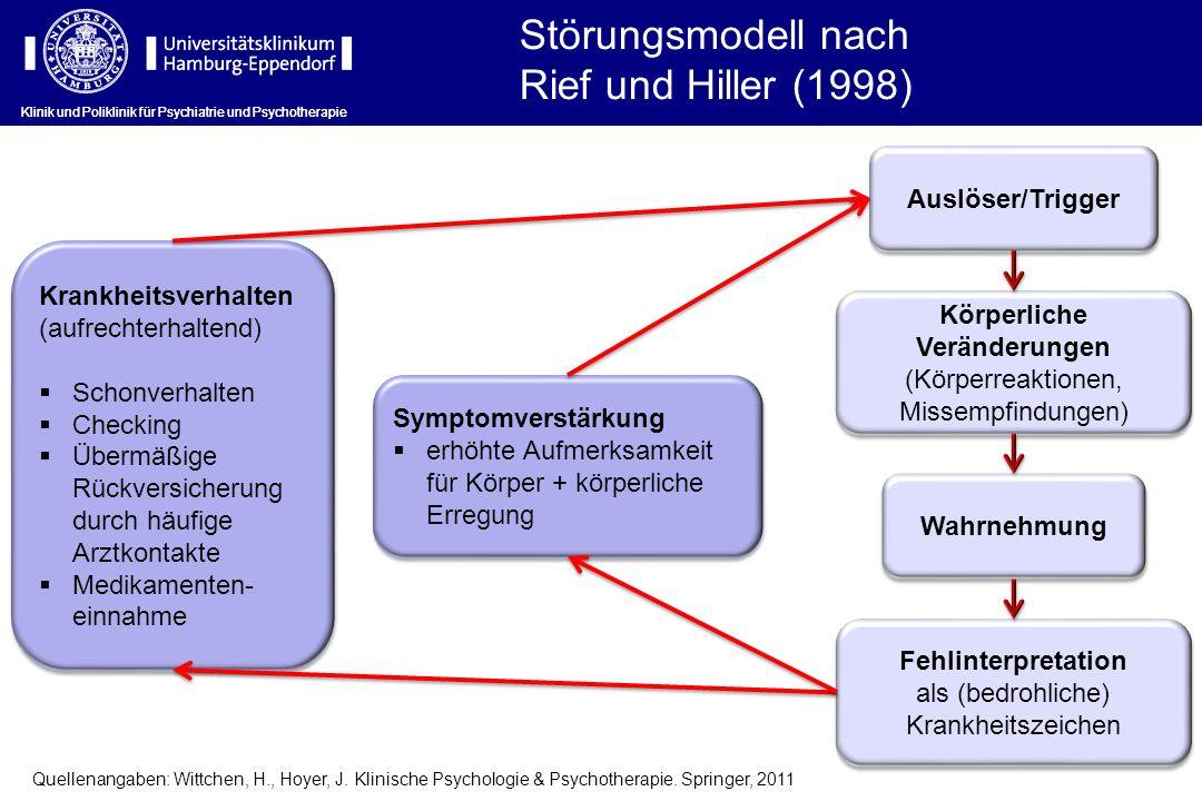 Störungsmodell nach Rief und Hiller (1998) Auslöser/Trigger