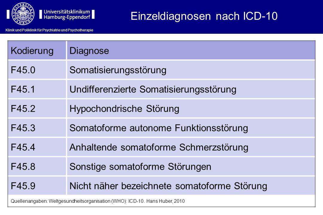 Einzeldiagnosen nach ICD-10