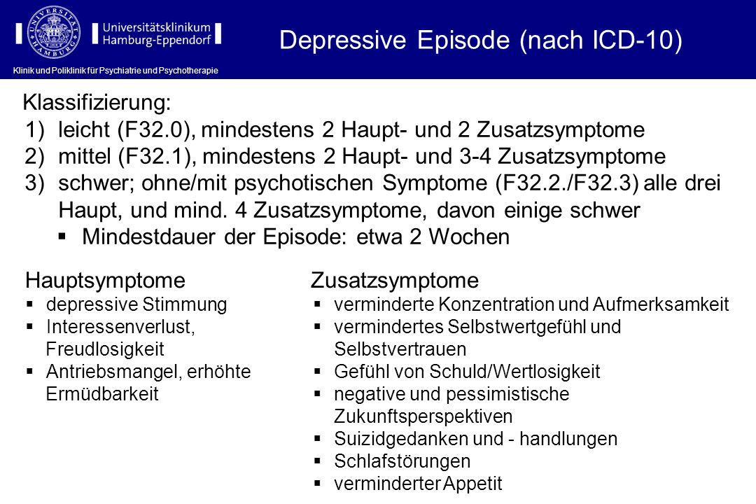 Depressive Episode (nach ICD-10)