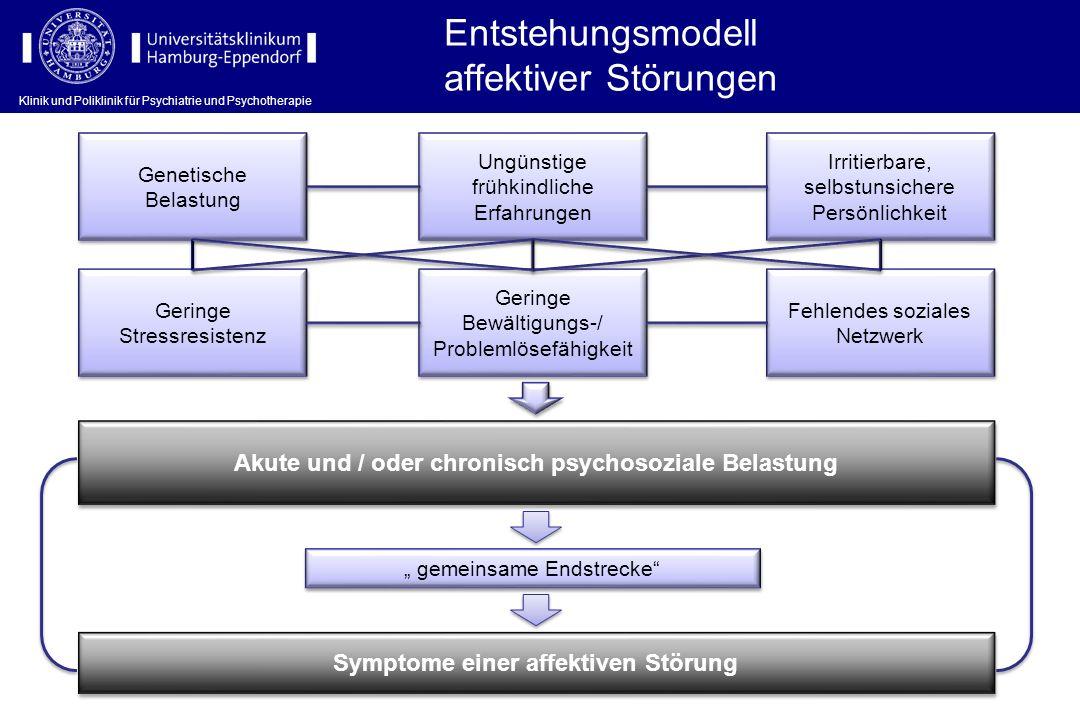 Entstehungsmodell affektiver Störungen