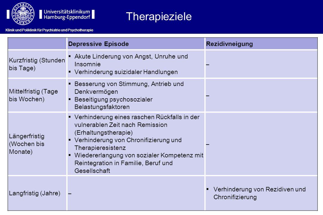 Therapieziele Depressive Episode Rezidivneigung