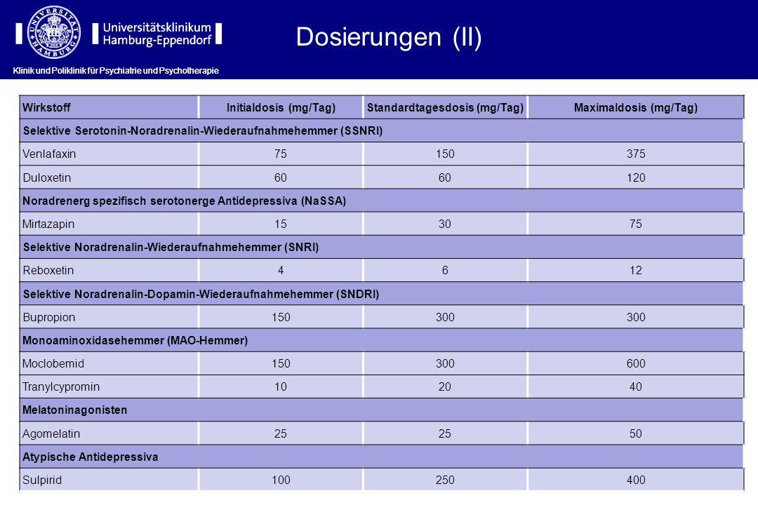 Dosierungen (II) Wirkstoff Initialdosis (mg/Tag)
