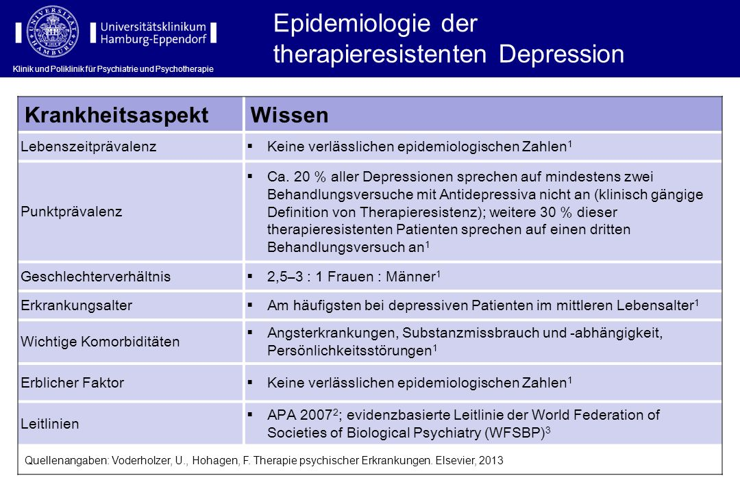 therapieresistenten Depression
