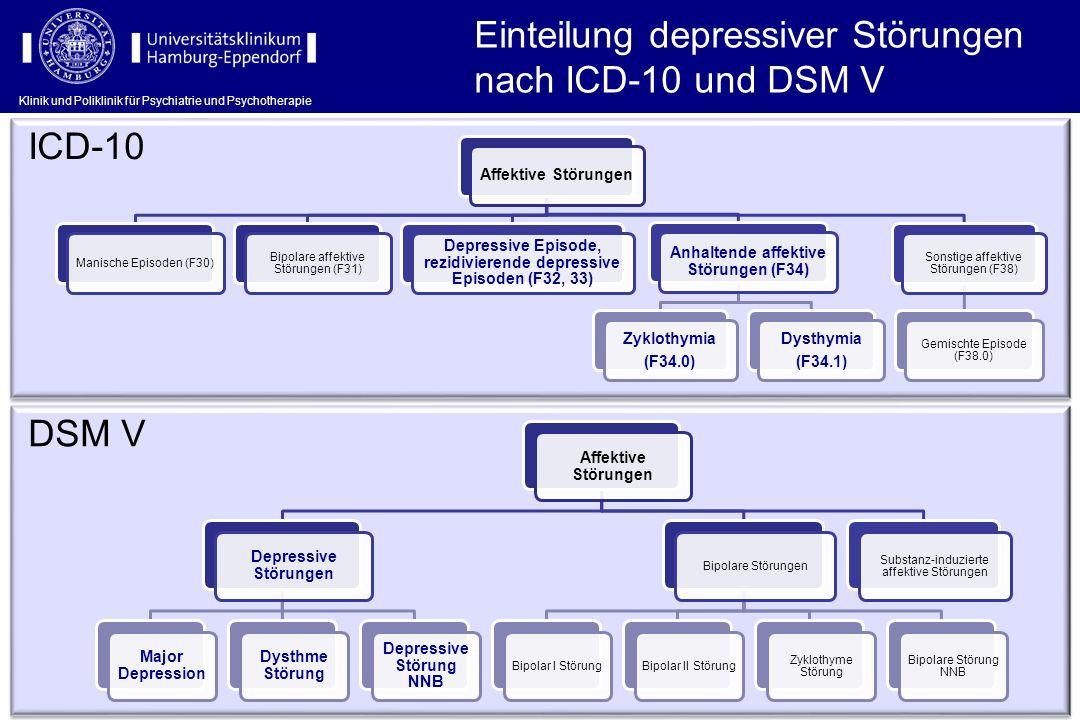 Einteilung depressiver Störungen nach ICD-10 und DSM V