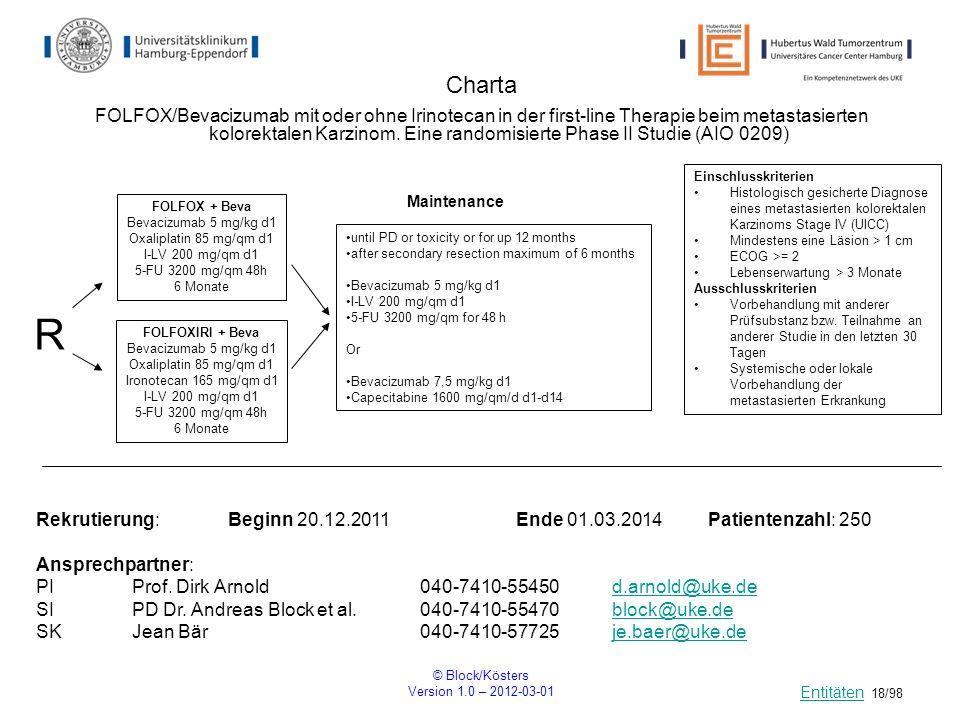 Charta