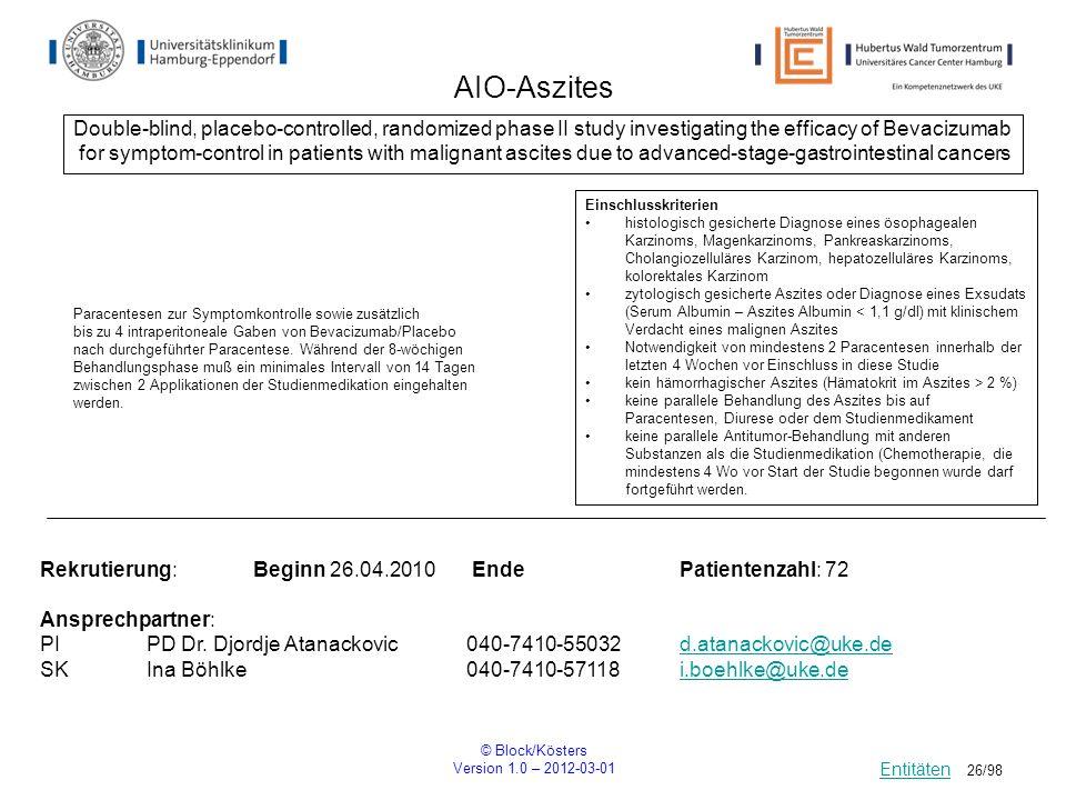 AIO-AszitesDouble-blind, placebo-controlled, randomized phase II study investigating the efficacy of Bevacizumab.