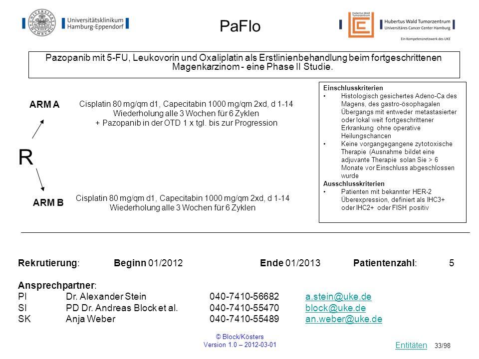 PaFloPazopanib mit 5-FU, Leukovorin und Oxaliplatin als Erstlinienbehandlung beim fortgeschrittenen Magenkarzinom - eine Phase II Studie.