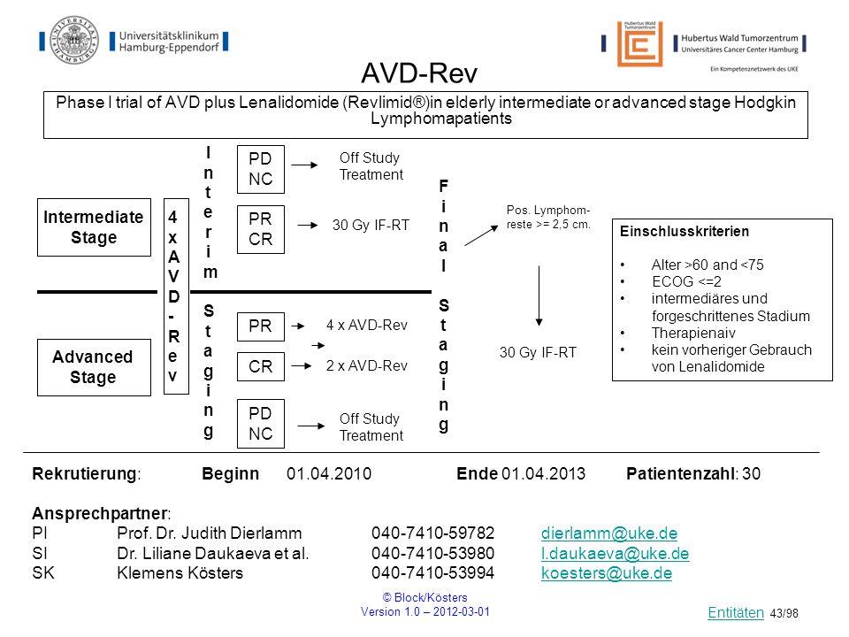 AVD-RevPhase I trial of AVD plus Lenalidomide (Revlimid®)in elderly intermediate or advanced stage Hodgkin Lymphomapatients.