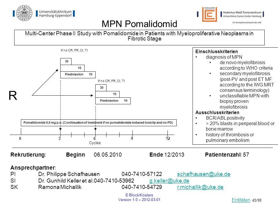 MPN PomalidomidMulti-Center Phase II Study with Pomalidomide in Patients with Myeloproliferative Neoplasms in Fibrotic Stage.
