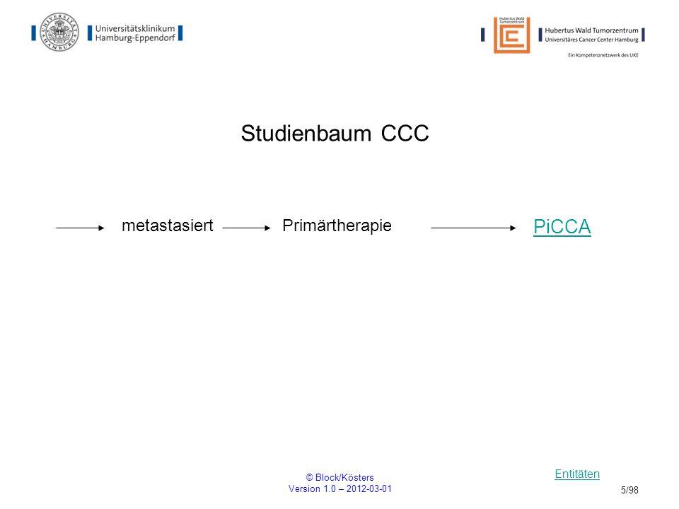 Studienbaum CCC PiCCA metastasiert Primärtherapie Entitäten