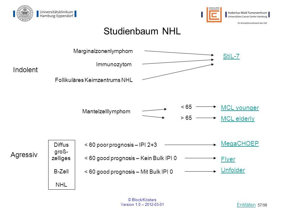Studienbaum NHL Indolent Agressiv StiL-7 MCL younger MCL elderly