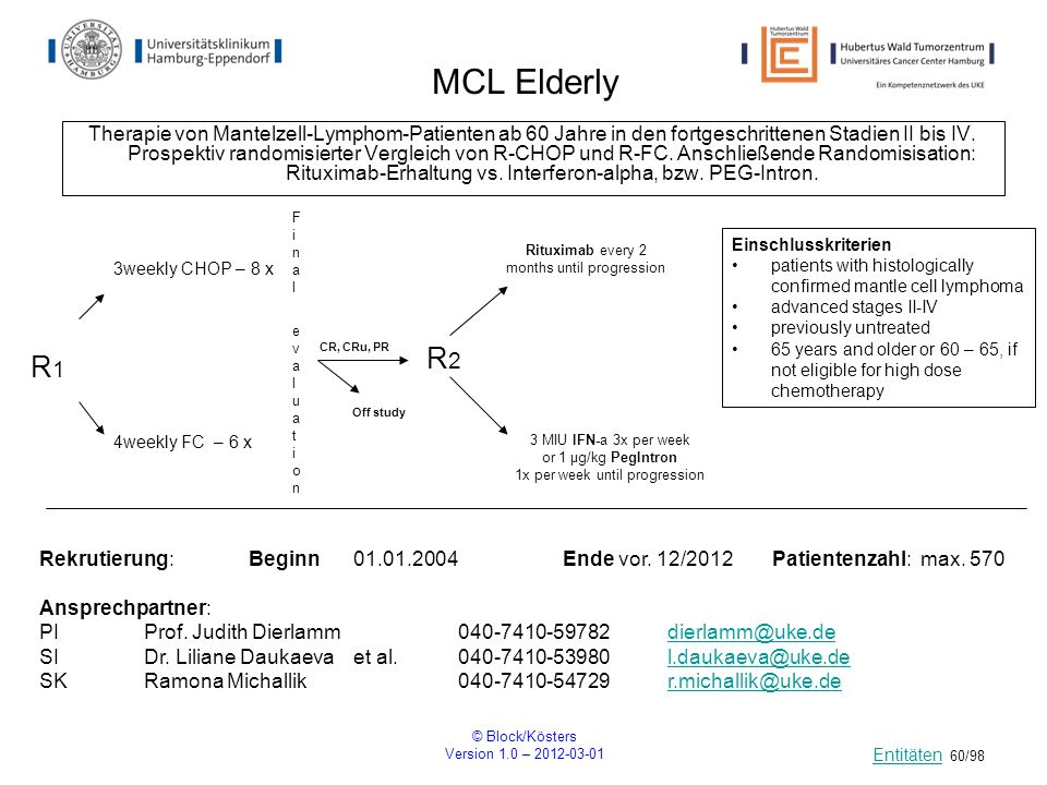 MCL Elderly