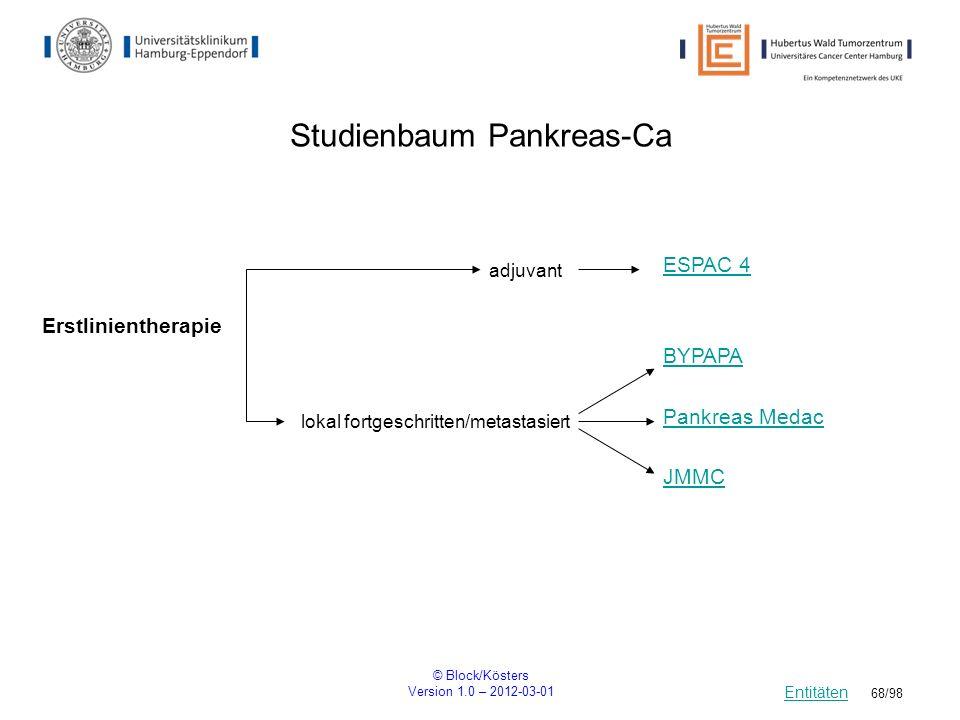 Studienbaum Pankreas-Ca