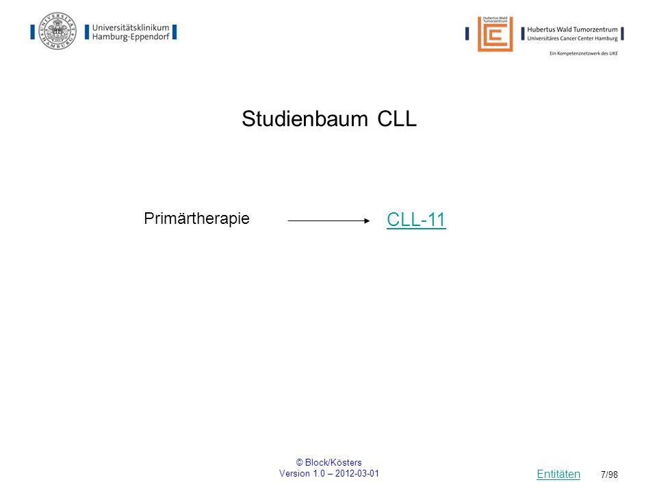 Studienbaum CLL CLL-11 Primärtherapie Entitäten © Block/Kösters